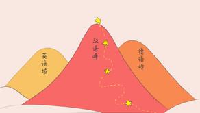 海外带娃学汉语的11种态度,你是哪一种?