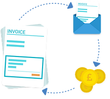 Accounts Receivable Based Funding