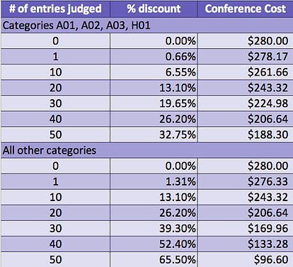 2020 Judge discounts.png