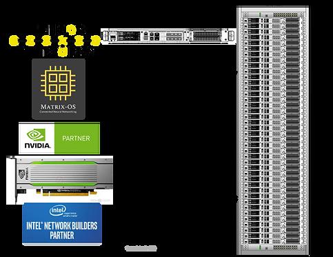 Matrix-Private Cloud