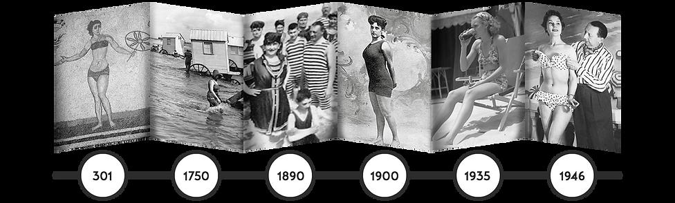 Imagem que remete a um mural com fotos de homens e mulheres que retratam épocas mostrando como eram os trajes de banhos desde o ano 301 até 1946, uma linha do tempo. Abaixo tem o texto retratamos epócas...