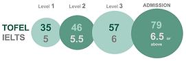 ESL-chart.png
