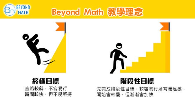 數學補習 教學理念Beyond Math