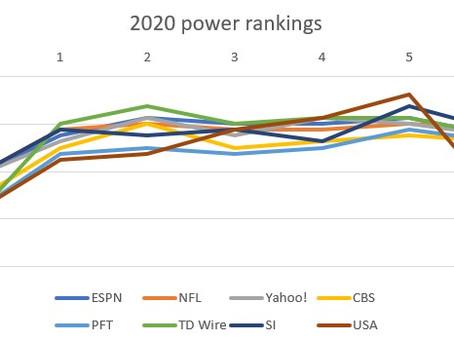 NFL Power Rankings Week 7 summary