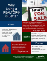 Why Using a REALTOR is Better