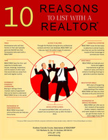10 Reasons to List with a REALTOR
