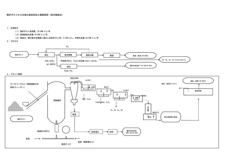 ② プラント概念図.jpg