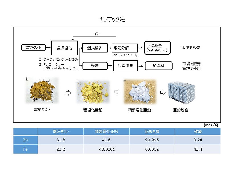 ①キノテックのイメージ図.JPG