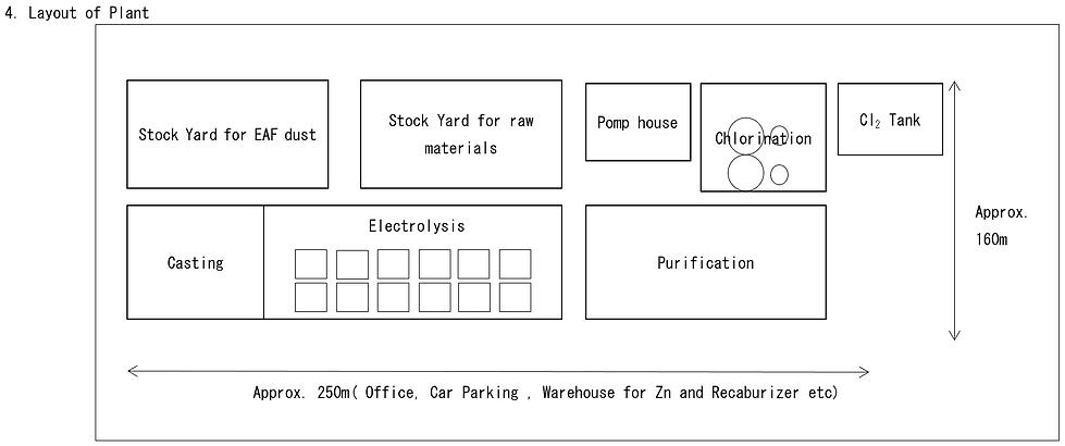 Layout en図1.png