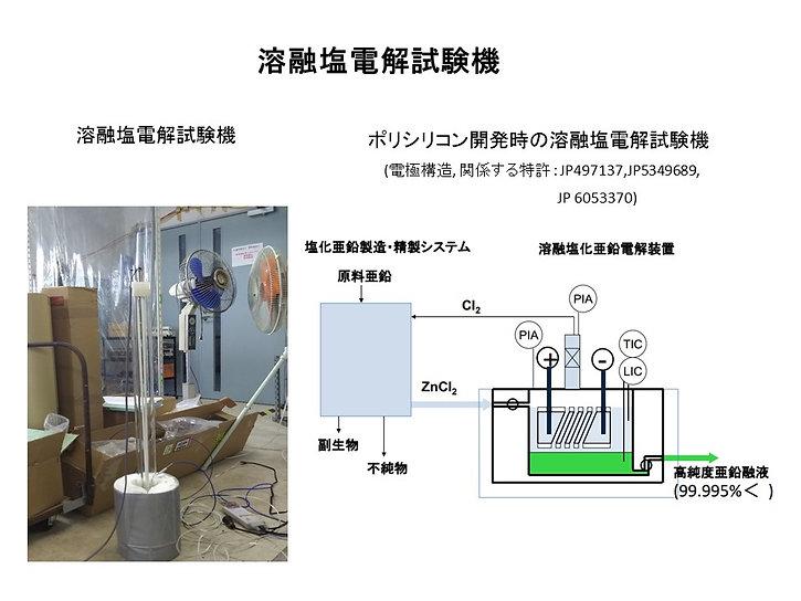 ⑤ 溶融塩電解試験機.JPG