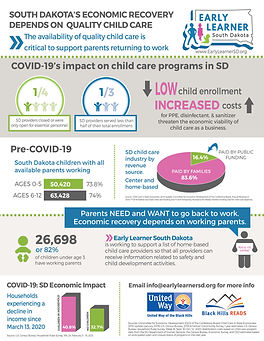 SD Economic Recovery Depends on Child Ca