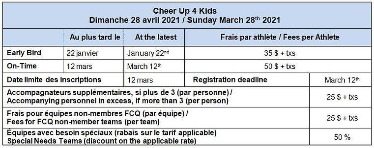 Prix Cheer Up 4 kids.JPG