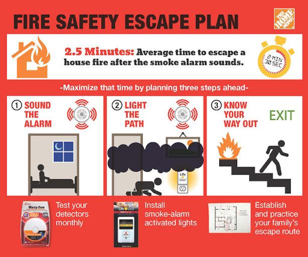 fire safety escape plan.jpg