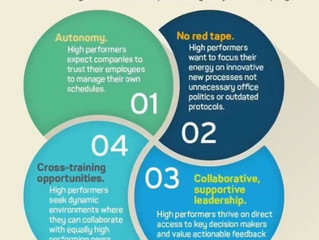 Do you know to attract high performers?