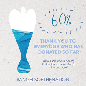 Wow, we have reached 60% of our target!
