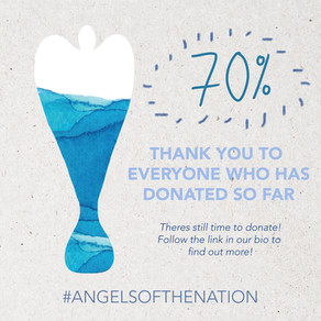 Wow, we have reached 70% of our target!