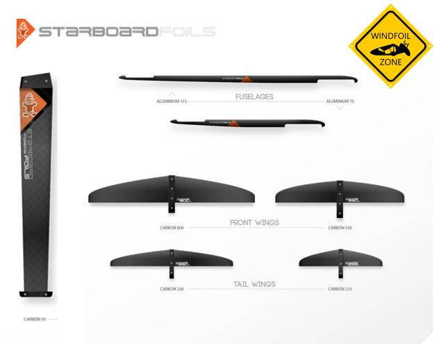 starboard windfoil set