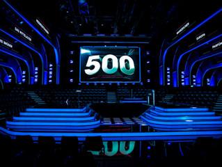 RTL | 500 Die Quiz-Arena