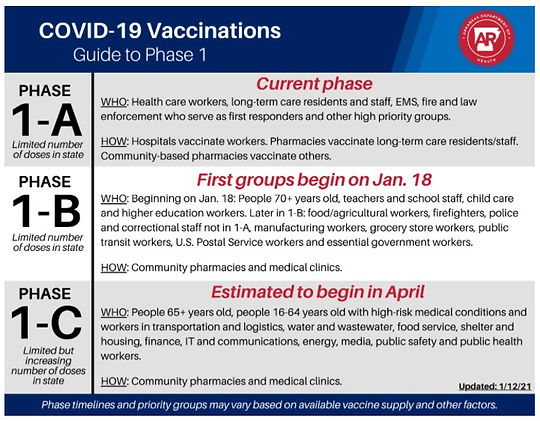 vaccine phase 1A-C.jpg