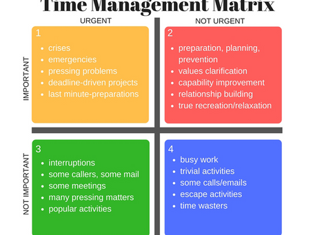 March 8, 2020: Time Management for Writers