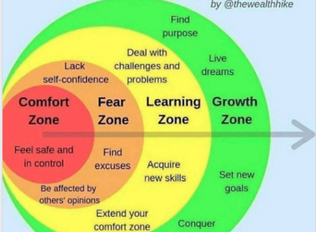 Aug. 9, 2020- Living Without a Comfort Zone