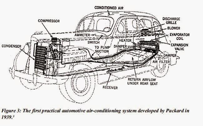 Carro de Cena - Ar condicionado