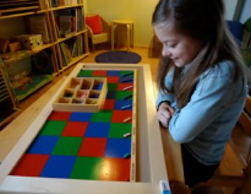 Travail sur la multiplication avec le grand tableau (pédagogie Montessori)