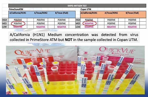 Antigen Testing.png