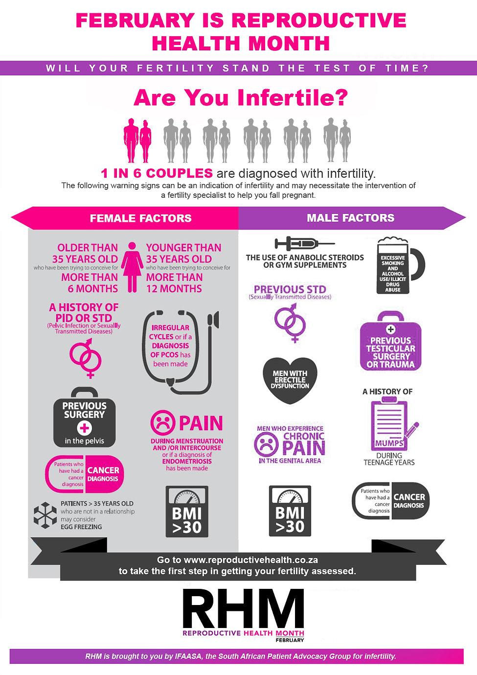 RHM Infographic poster - RHM.jpg