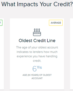 What impacts your credit, oldest credit line