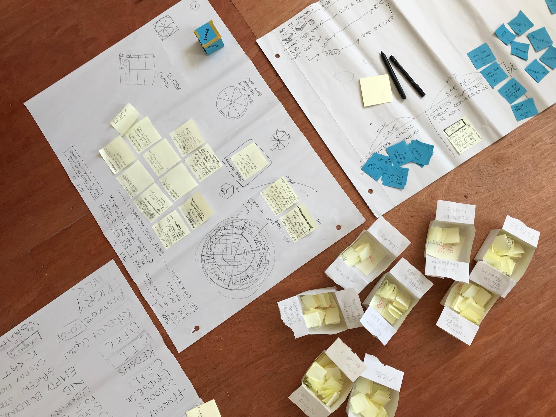 Co-operation game prototype.