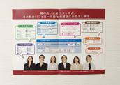 カタログ[サービス業]