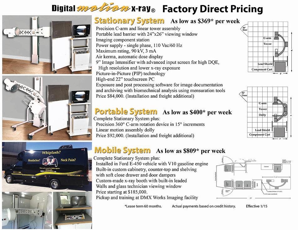 DMX Pricing