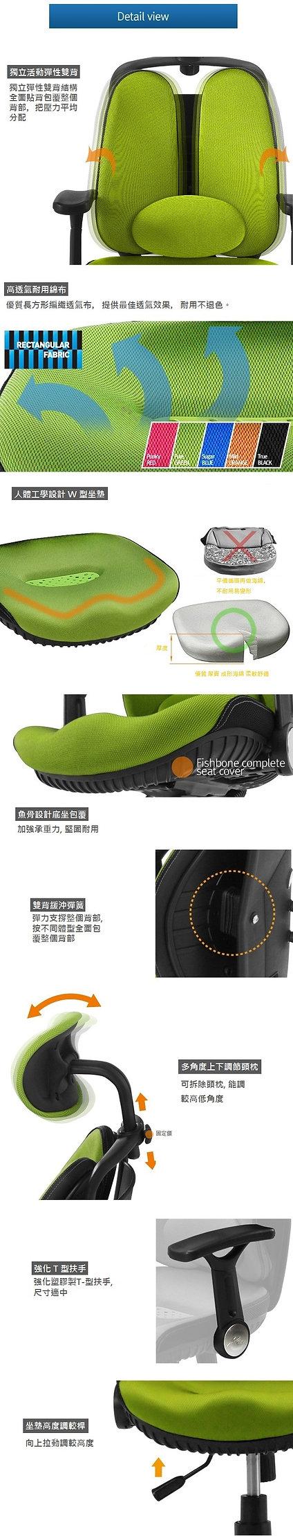 innodescr_Chinese.jpg