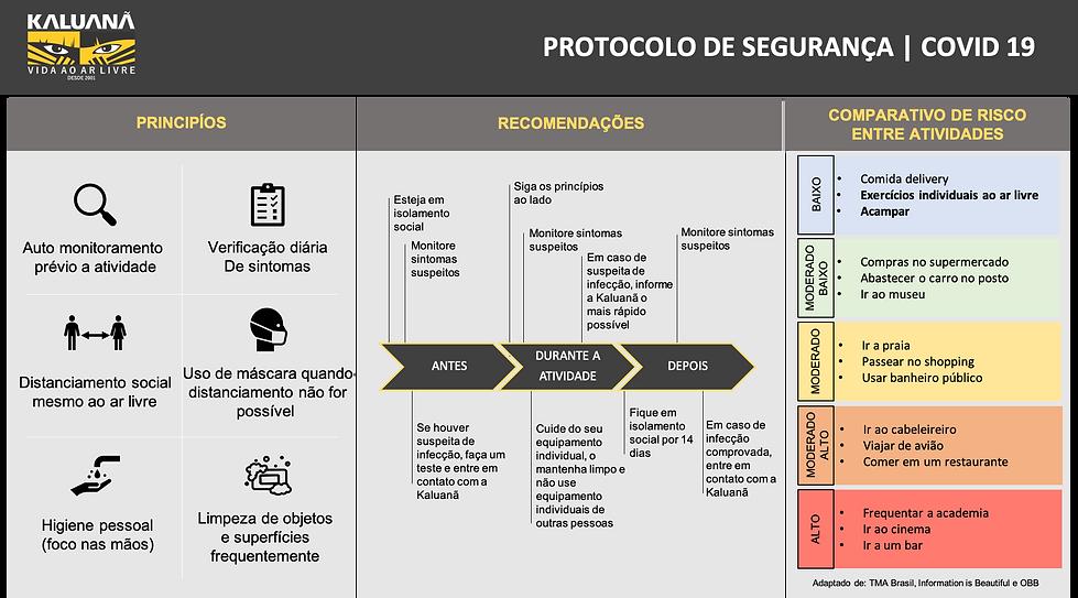 protocolo covid_imagem.png