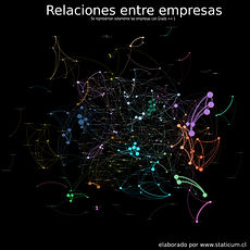 grafo_empresas.jpg