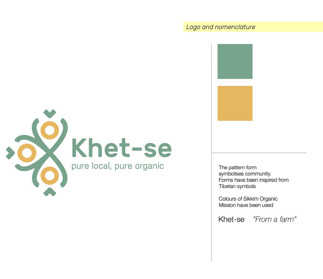 neeraja_graduation_brief_document-page-0