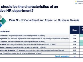 การแปลงโฉมของ HR (HR Transformation): แล้วจะแปลงโฉมไปเป็นอะไร(บทความบทที่ 4/5)
