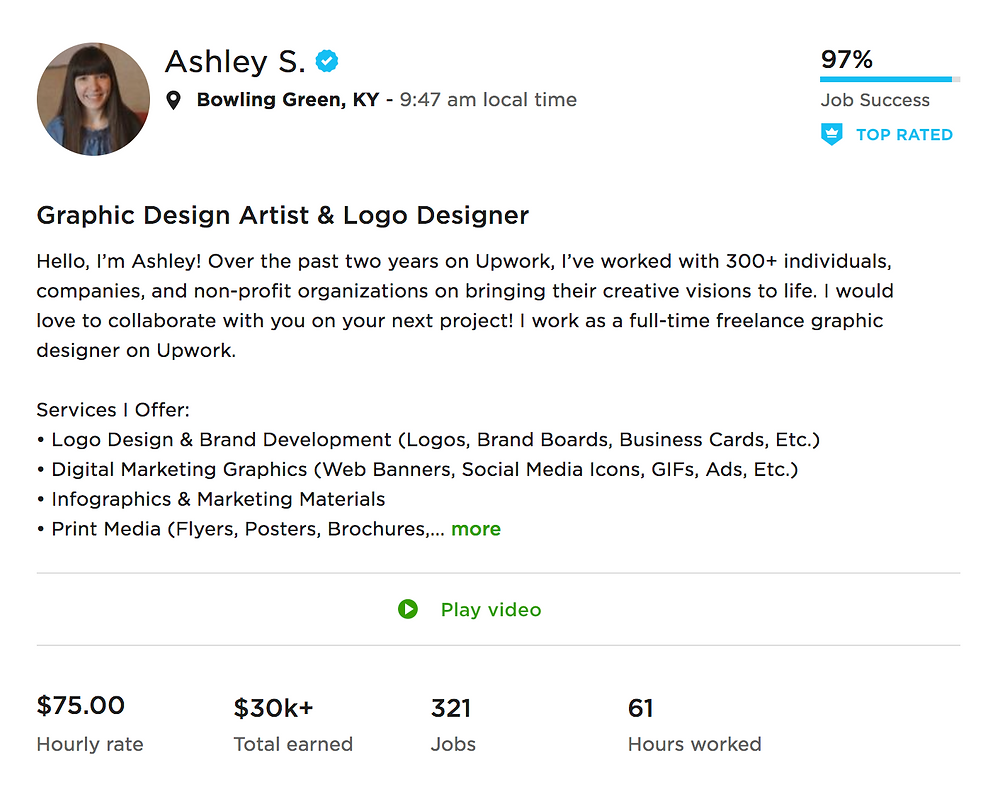 Screenshot Showing Ashley S. Upwork Profile. Shows $75 an hour hourly rate, $30K total earnings, 321 total Jobs, 61 Hours Worked and a 97 percent job success score rating.