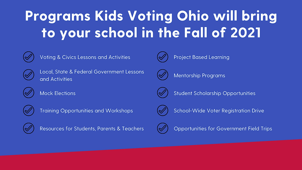 Image Text: Programs Kids Voting Ohio will bring to your school in the Fall of 2021: Voting & Civics Lessons and Activities, Government Lessons & Activities, Mock Elections, Training Opportunities & Workshops, Resources for Students, Parents & Teachers, Project Based Learning, Mentorship Programs, Student Scholarship Opportunities, School-wide Voter Registration Drives, Opportunities for Government Field Trips
