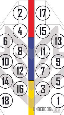 NUMBERS V2 TARGET -10 pcs-