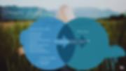 Horizontal Augmentation Venn Diagram Exa