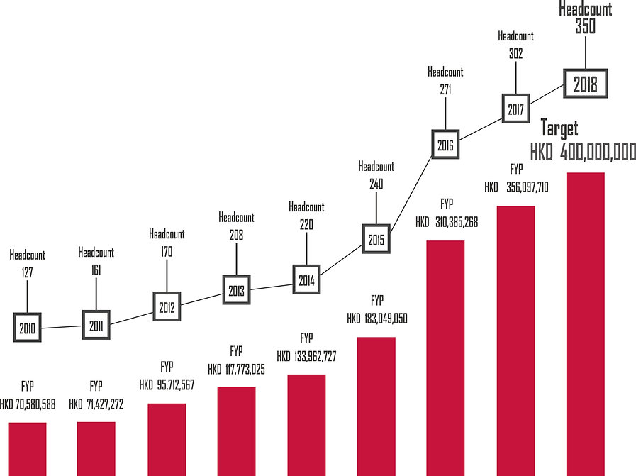 Jerry Chart.jpg