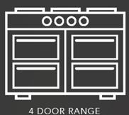Oven Types - Range 4 Doors.png