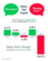 Recession Housing Graph.jpg