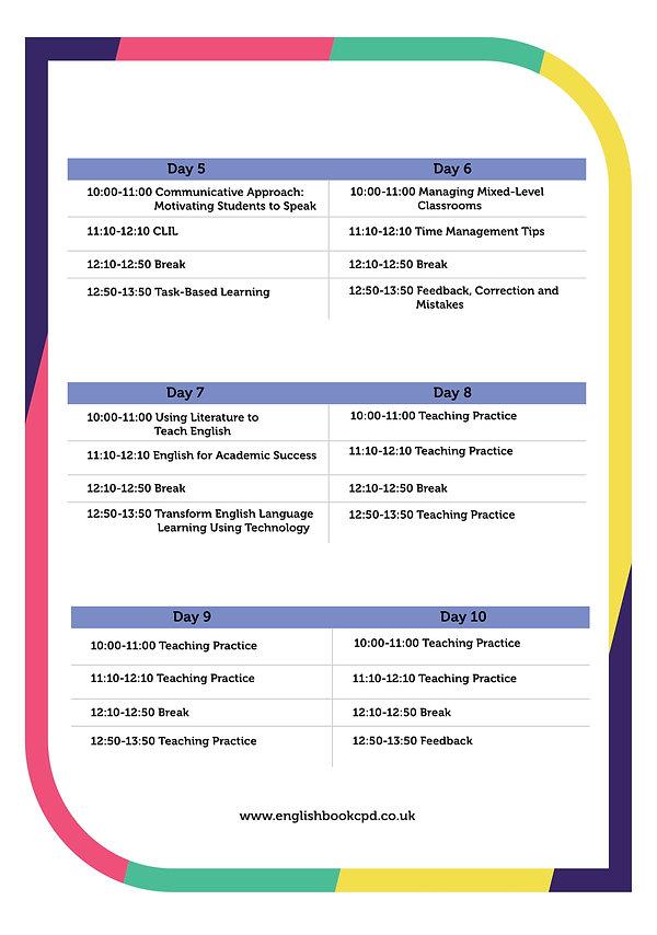 Practice of English Language Teaching (1