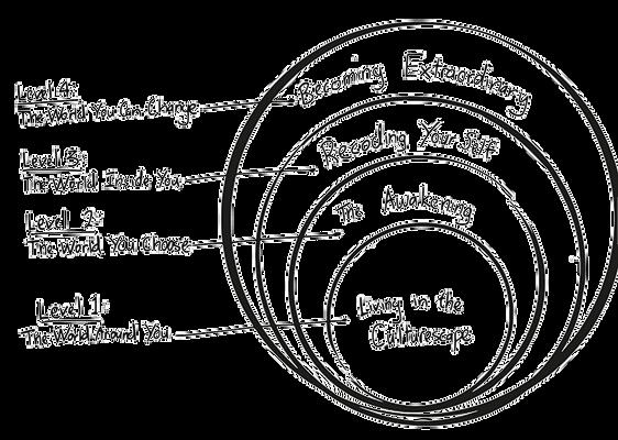 Tatori Life Coaching Method, Personal Growth, Independence, Life Coaching
