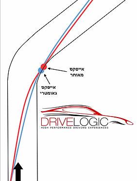 נהיגה ספורטיבית ונהיגת מסלול - אייפקס מאוחרנהיגה ספורטיבית ונהיגת מסלול - אייפקס מאוחר