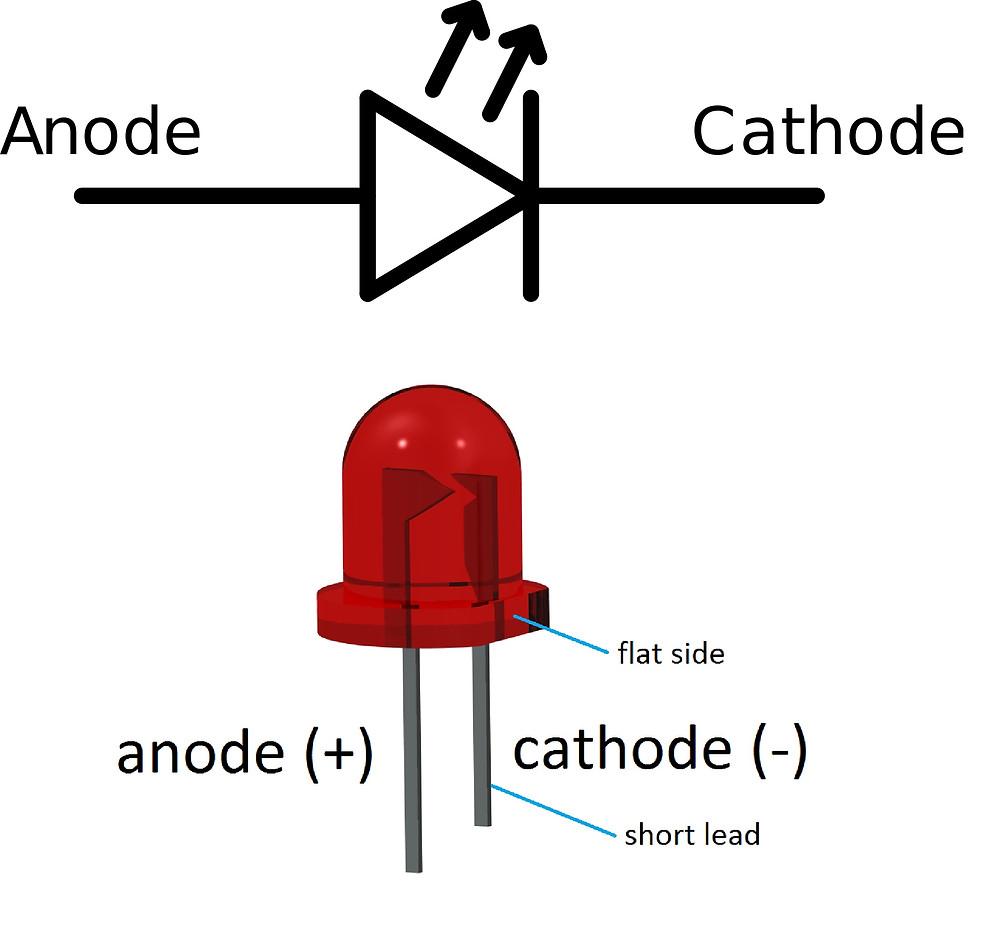 use of LED's