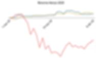 Robos trader vs ibov 04-2020.png